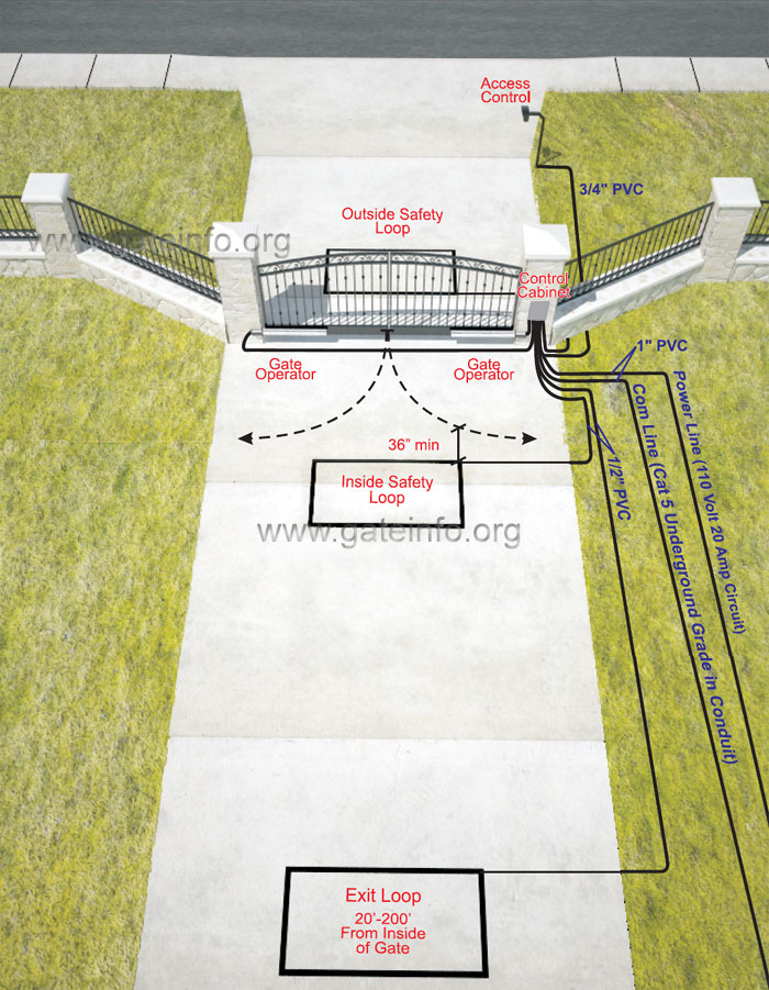 Double gate plans pdf woodworking