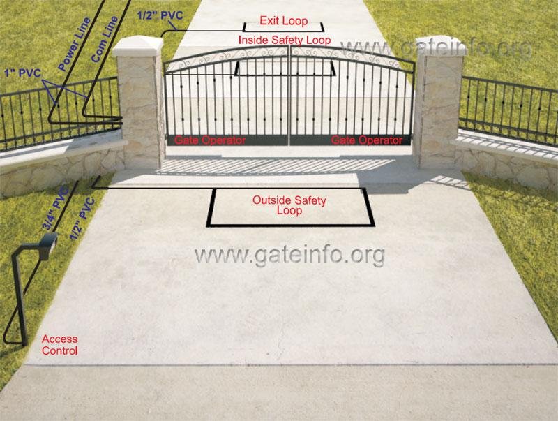 D driveway gate plan view diagrams
