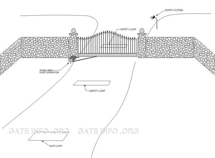 Diy Driveway Gate Automation Drawing. Gate Automation Explanation. Wiring. Gto Gate Wiring Diagram At Scoala.co