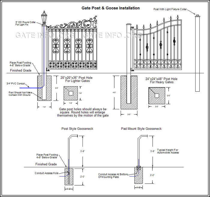 gate post and entry system gooseneck installation diagram