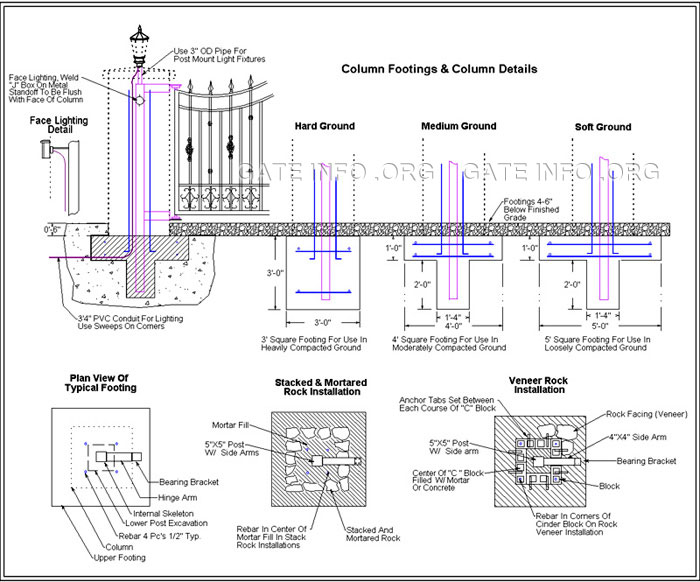 Driveway Gate Column Footing Diagram