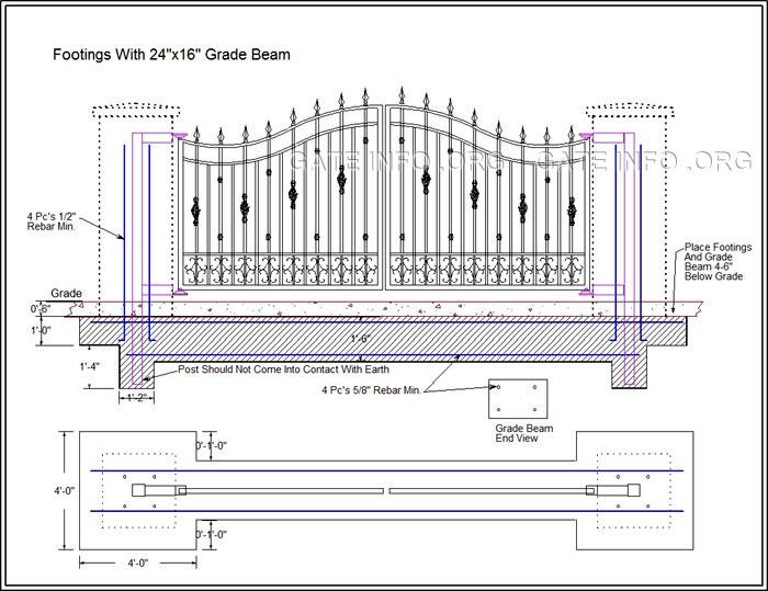 Driveway Gate Grade Beam Diagram