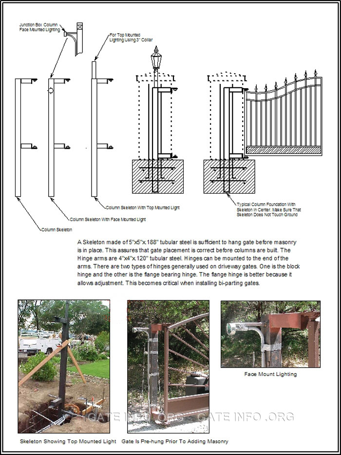 Diy Gate Column Internal Skeleton Diagram