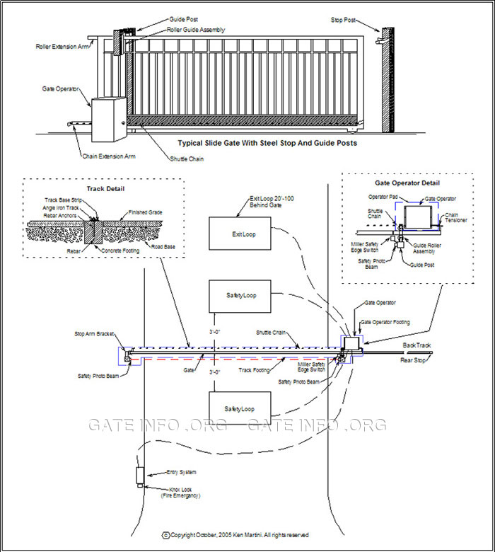 slide gate opener installation diagram rh gateinfo org