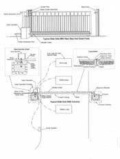 Driveway gate plan view diagrams drawings electric gate layouts slide gate standard cheapraybanclubmaster Images