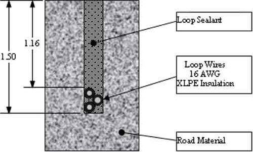 loop detectors and driveway loops loop diagram 2