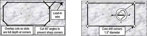 Loop Detectors And Driveway Loops